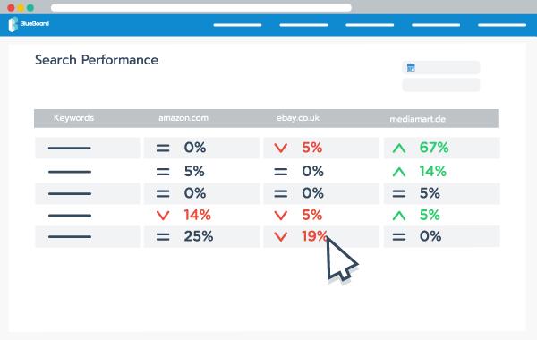 search ranking score screenshot