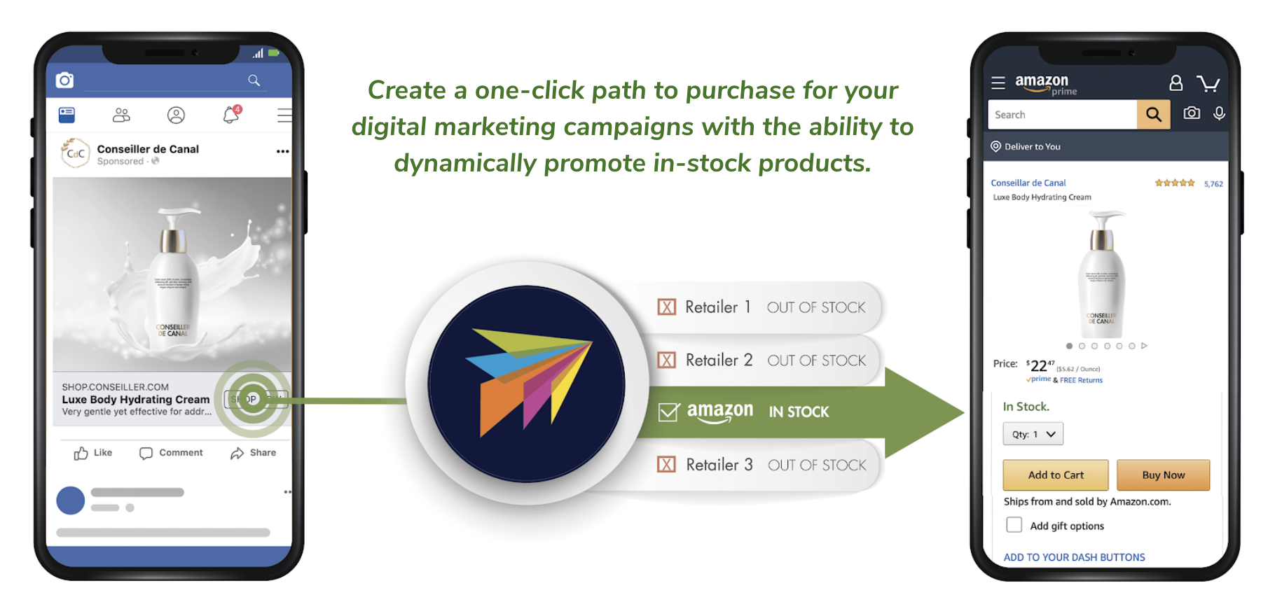 create one click path to purchase