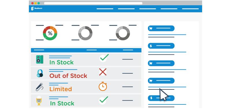assortment monitoring software screenshot